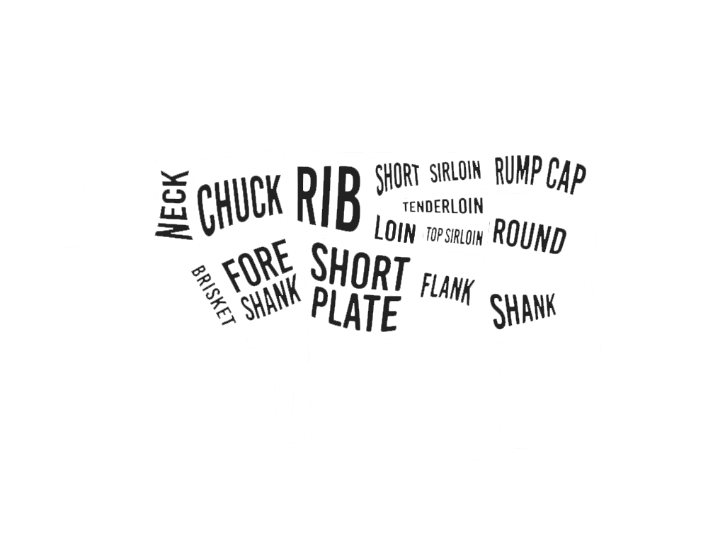 Cuts-of-beef-png
